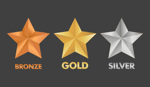 Which Level of Health Cover is For You? Gold, Silver, Bronze or Basic?